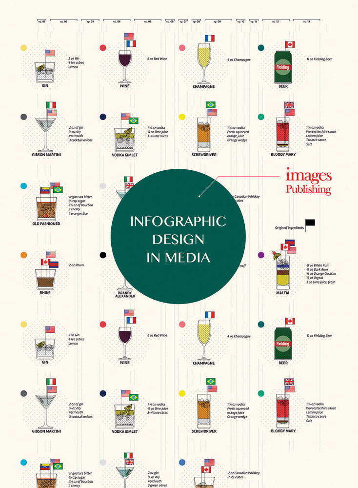 Infographic Design in Media